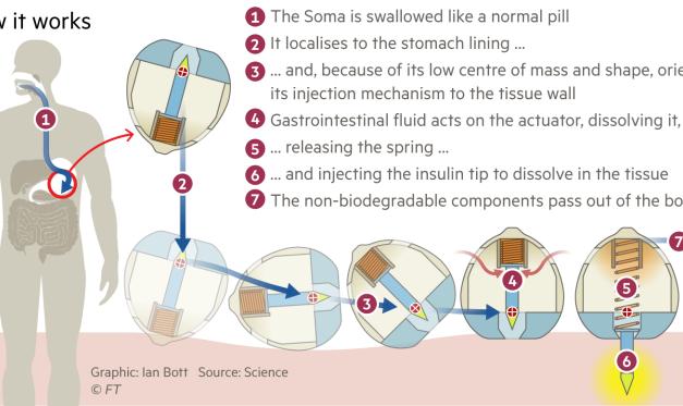 SOMA, dispozitivul pentru administrare orală a insulinei ar putea înlocui injecțiile la pacienții cu diabet zaharat de tip 1
