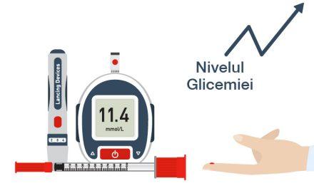 Ce teste sunt necesare pentru a gestiona nivelul normal al glicemiei?