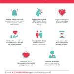 Anul acesta, de Ziua Mondială a Diabetului Zaharat, când te gândești la diabet, gândește-te și la inima ta, nu doar la glicemie