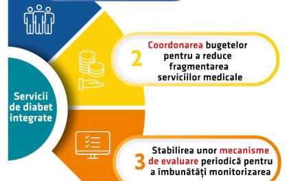 Raport EIU: provocări privind implementarea serviciilor integrate pentru diabetul zaharat în UE. Care este situația României?
