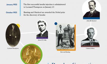 100 de ani de la descoperirea insulinei